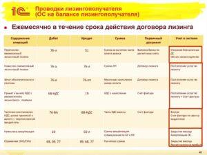 Бухгалтерские проводки по переуступке лизинга у нового лизингополучателя