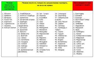 В какие страны есть безвизовый въезд россиянам и гражданам армении