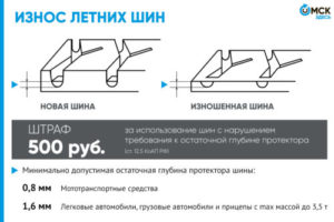 Минимально допустимая глубина протектора летних дорожных шин по российскому законодательству