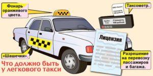 Какое наказание за езду без оклейки по госту такси