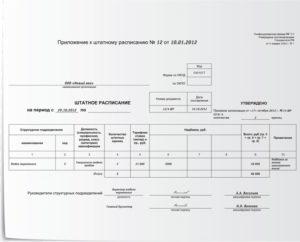 Приложение к штатному расписанию при увольнении