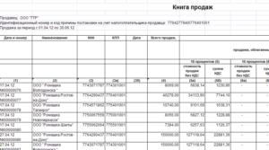 Образец книги для регистрации продаж ип