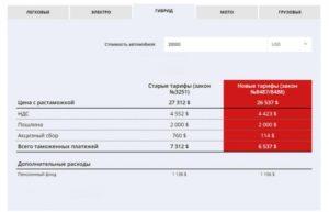 Растаможка авто из армении в россию цена калькулятор 2020 канкулятор