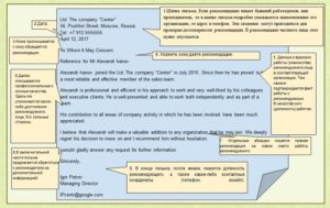 Пример рекомендательного письма от работодателя на английском