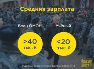 Сколько зарплата в омоне в москве