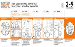 Можно ли одинокому мужчине усыновить ребенка в россии