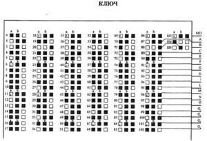 Ответы на тест цпд мвд