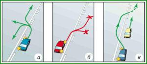Сплошная линия разметки 1 1 или 1 11