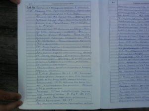 Дневник преддипломной практики в больнице санитарка