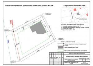 Схема планировочной организации земельного участка образец 2020 скачать