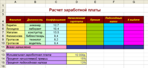 Как рассчитать зарплату с районным коэффициентом