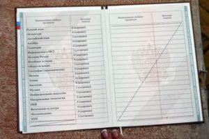 За какие предметы ставят оценки в аттестат 11 класс