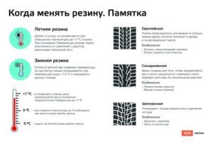 Смена зимней резины на летнюю по закону рб