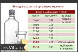 Содержит ли кумыс алкоголь и сколько в промилле