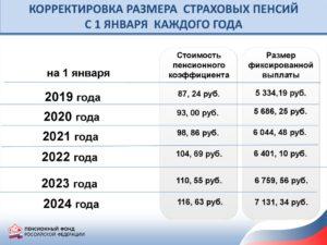 Почему пособие по безработице инвалиду2группы платят только3месяца в2020 году