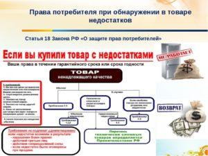 Закон о защите прав потребителя штраф за невозврат денег в течении