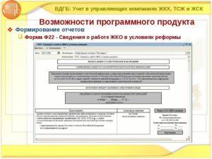 Заполнение отчета 2 жкх жилище в управляющей компании