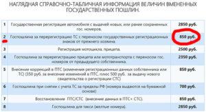 Сколько стоит переоформить машину в беларуси 2020