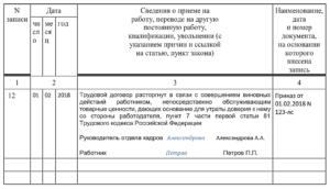 Статья трудового кодекса увольнение по недоверию