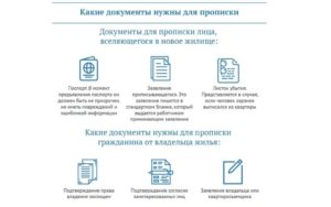 Какие документы нужны для прописки в россии гражданину казахстана электронная заявка