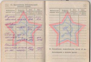Категория 7 б в военном билете расшифровка