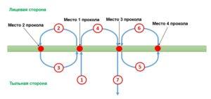 Как сшить дело в 5 дырок