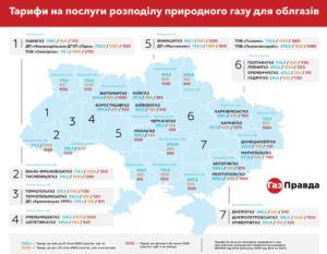 Стоимость переоформления дома в украине 2020 году