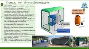 Санпин расположение мусорных контейнеров