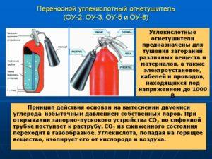 Срок годности огнетушителя углекислотного оу 2
