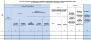 Отчет о предпенсионном возрасте