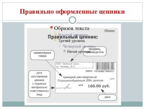 Основная и дополнительная информация на ценнике