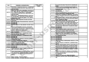 Отчет по практике юриспруденция в арбитражном суде 1 курс