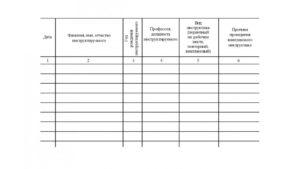Журнал регистрации инструктажа по обращению с отходами класса б в лпу образец