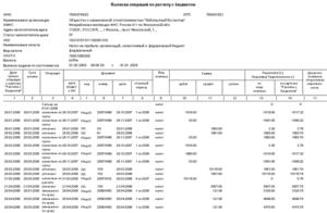 Карточка расчеты с бюджетом