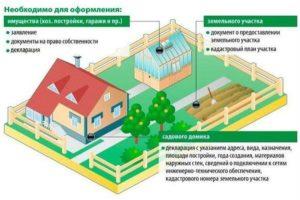 Как оформить дачу в собственность по садовой книжке 2020