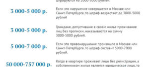 Сколько штраф за просроченый срок прибывания в казахстане украинца