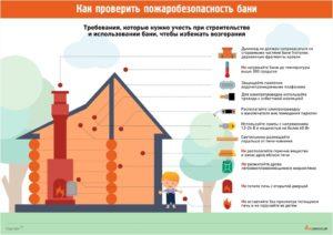 Нормы пожарной безопасности 2020 при строительстве бань