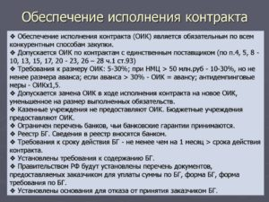 Обеспечение исполнения договора по 223 фз