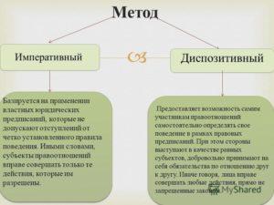 Методы в гражданском праве императивный примеры
