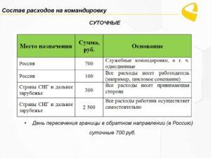 Командировка в казахстан суточные 2020