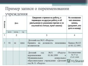 Запись в трудовой о переименовании организации образец 2020 какой документ