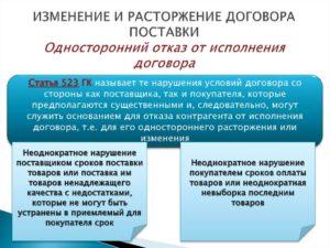 Намерение расторгнуть договор или отказ от договора