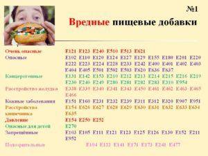 Е 306 пищевая добавка опасна или нет вреден