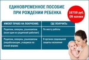 Пособие по беременности и родам при рождении мертвого ребенка