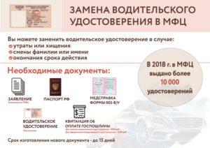 Поменять водительское удостоверение смена фамилии екатеринбург