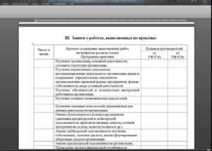 Образец заполнения дневника по производственной практике экономиста