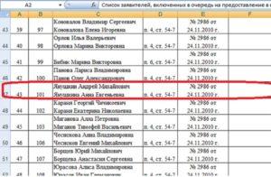 Список очередников молодая семья магнитогорск