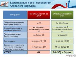 Сроки оплаты госконтрактов по 44 фз