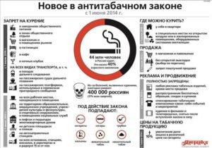 Сколько раз по закону можно выходить курить на работе