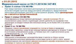 Санкции за непредоставление отчета центру занятости с 01 10 2020
